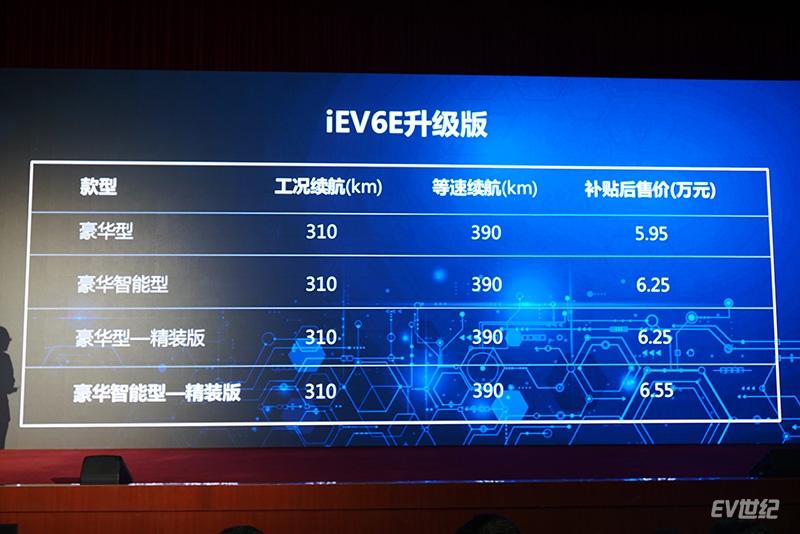 iEV6E升级版价格.JPG