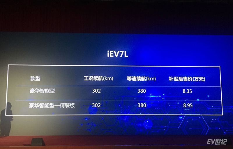 iEV7L价格.jpg
