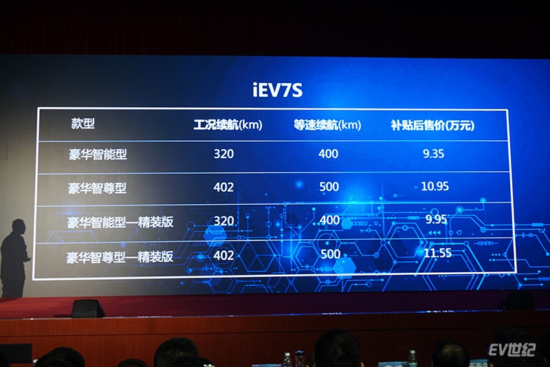 iEV7S价格.JPG