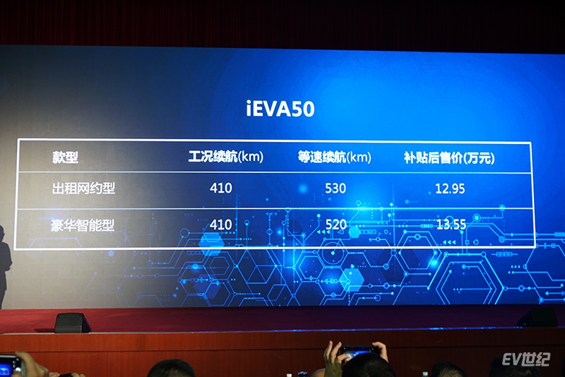 iEVA50价格.JPG