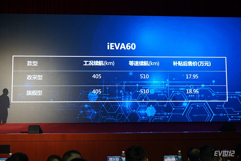 iEVA60价格.JPG