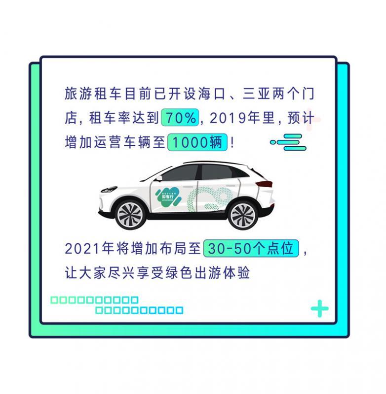 威马汽车·即客行布局旅游租车领域.jpg