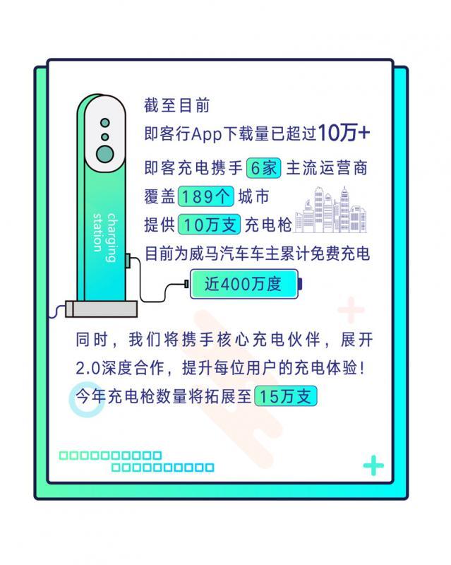 威马汽车·即客行发力公共充电领域.jpg