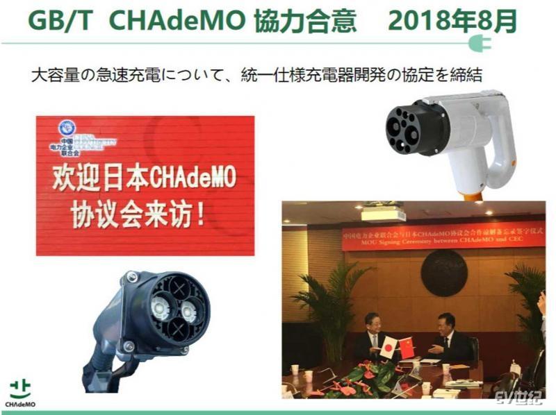 gb-t-and-chademo-plugs.jpg