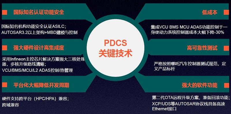 PDCS.jpg