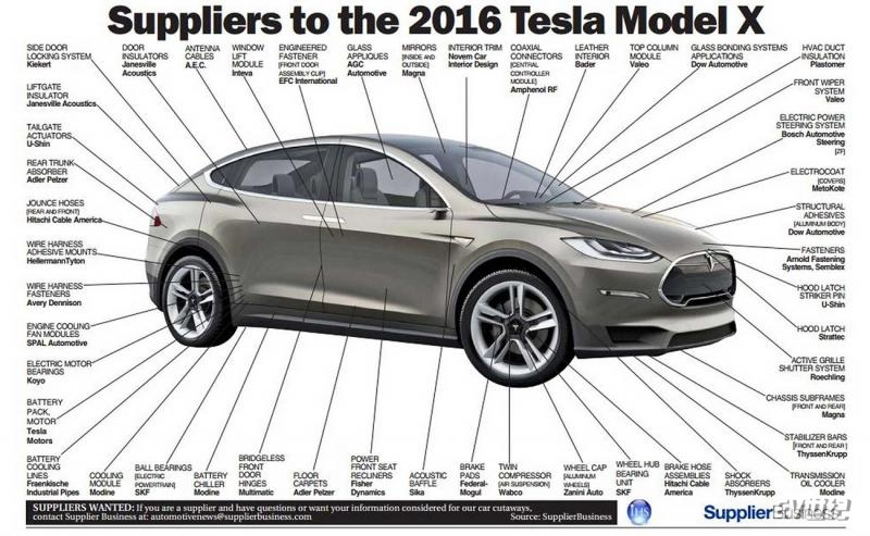 tesla-model-x-gets-a-recall-for-issue-model-s-had-in-2018.jpg