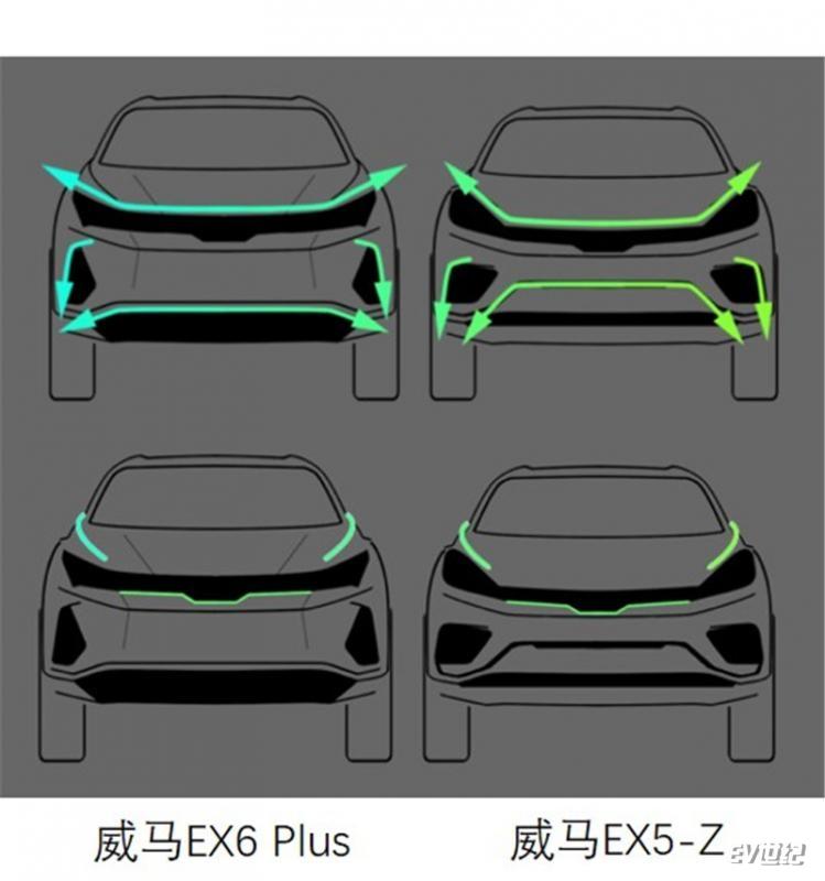 威马全系车型拥有横贯式家族科技感前脸,线条勾勒的自信表情,营造出独有的大气稳重_副本.jpg