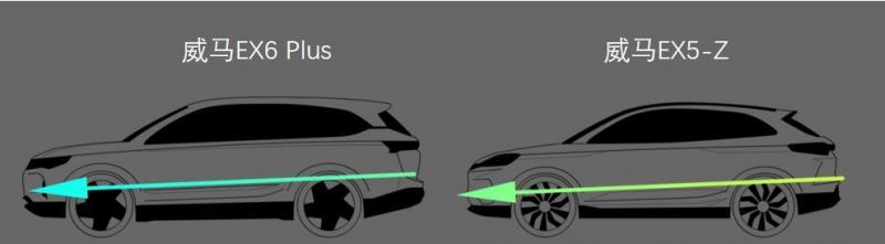 威马全系车型的侧身造型动感且稳重,腰线从前灯贯穿至尾灯,形成整车俯冲向前的运动风格.jpg