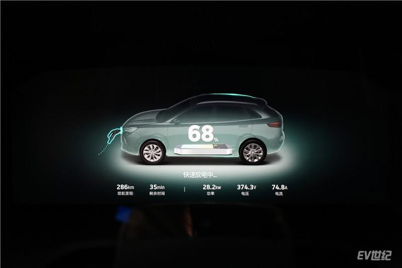 搭载V2G技术的威马智能电动汽车正在向电网输送电量_副本.jpg