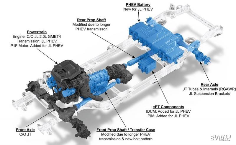 Jeep-Wrangler_Rubicon_4xe-2021-1600-31-(1).jpg