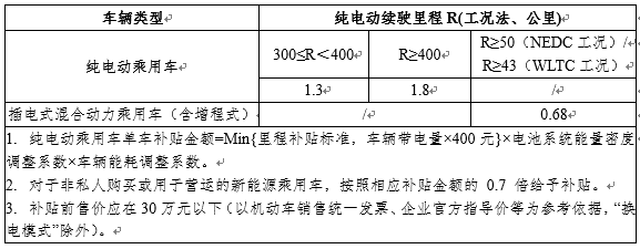 QQ截图20201231192930.png