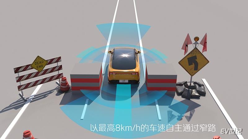 智能驾驶-NRP-顺利通过窄路.jpg
